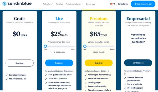 Ferramentas de E-mail Marketing: SendinBlue - Planos